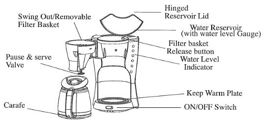 Gevalia Kaffe 12 cup automatic coffee maker CM100W, CM100B, CM100G, CM100U