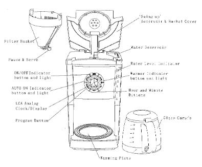 Gevalia 12 cup automatic coffee maker CM-650